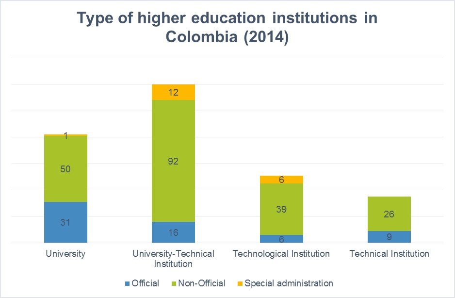 higher_education_accreditation_colombia.jpg