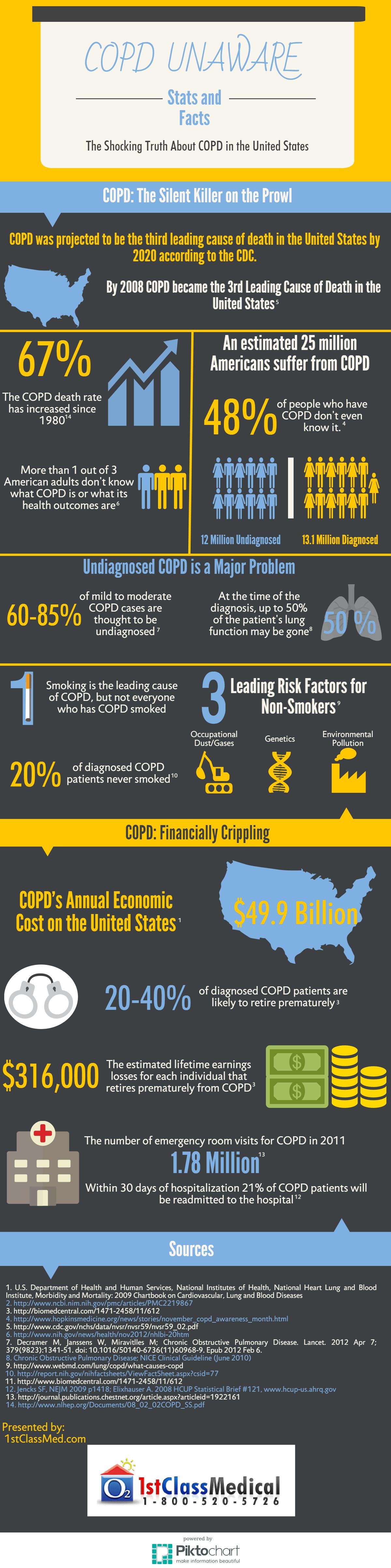 COPD_Unaware_1_2