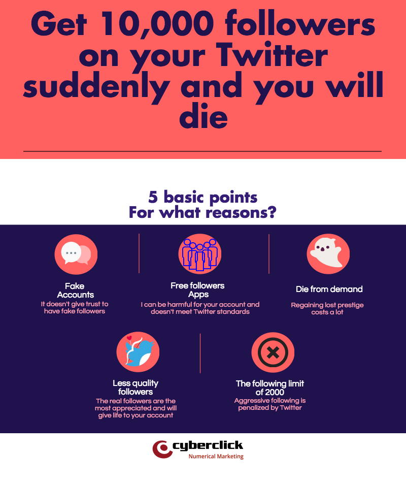 Get 10,000 followers on your Twitter suddenly and you will die