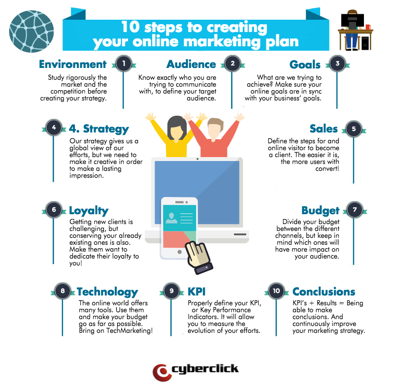 10_steps_to_creating_your_online_marketing_plan_1.png