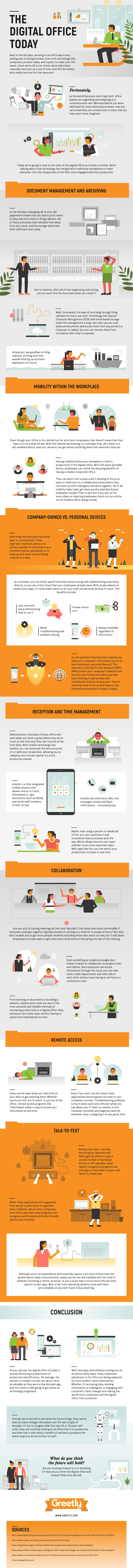 The Digital Office Today [Infographic] | High Touch Technologies