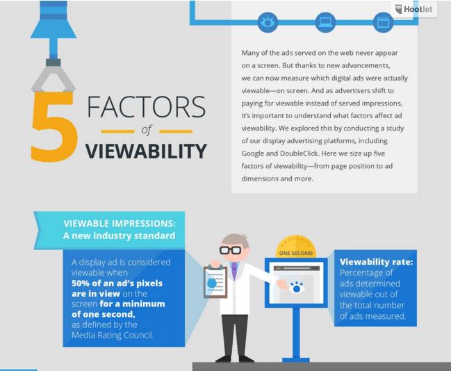 Google-Ad-Viewability-5-Factors-11