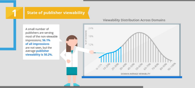 Google-Ad-Viewability-5-Factors-2