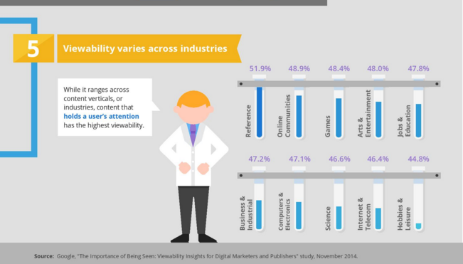 Google-Ad-Viewability-5-Factors-6