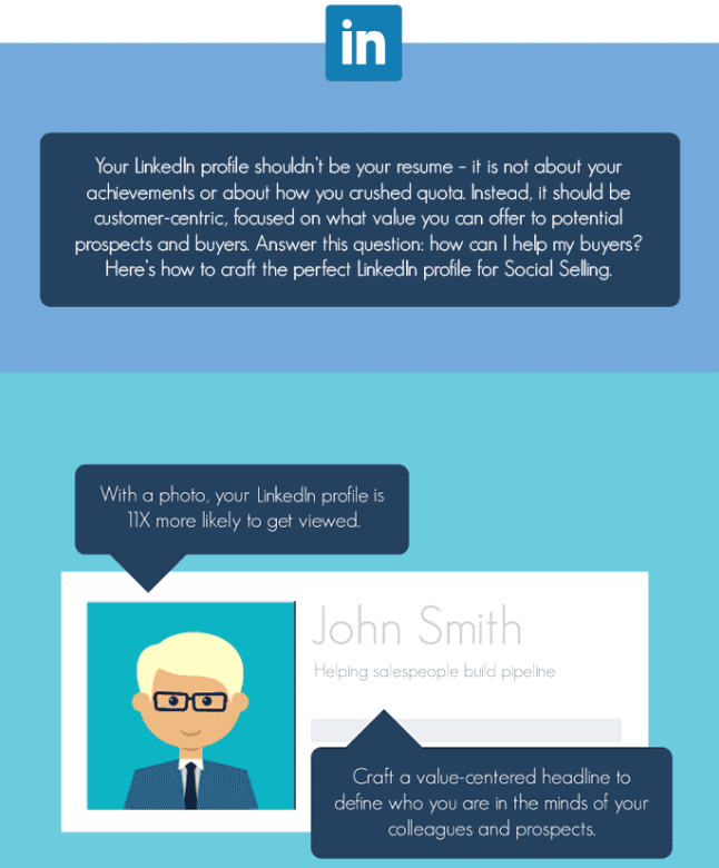 How to Revamp Your LinkedIn Profile to Sell More Infographic 1