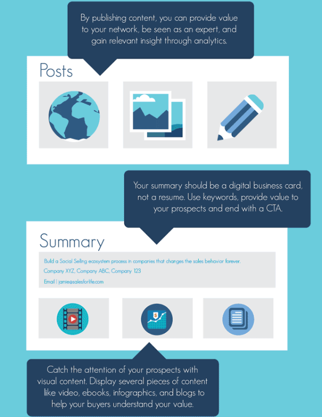 How to Revamp Your LinkedIn Profile to Sell More Infographic 2