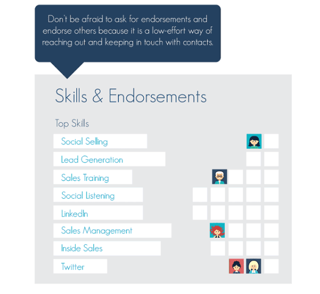 How to Revamp Your LinkedIn Profile to Sell More Infographic 4