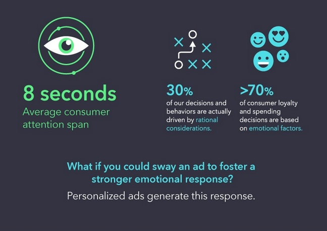 The Science of Eye Catching Advertisements Infographic 2