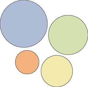 gerarchia-visuale