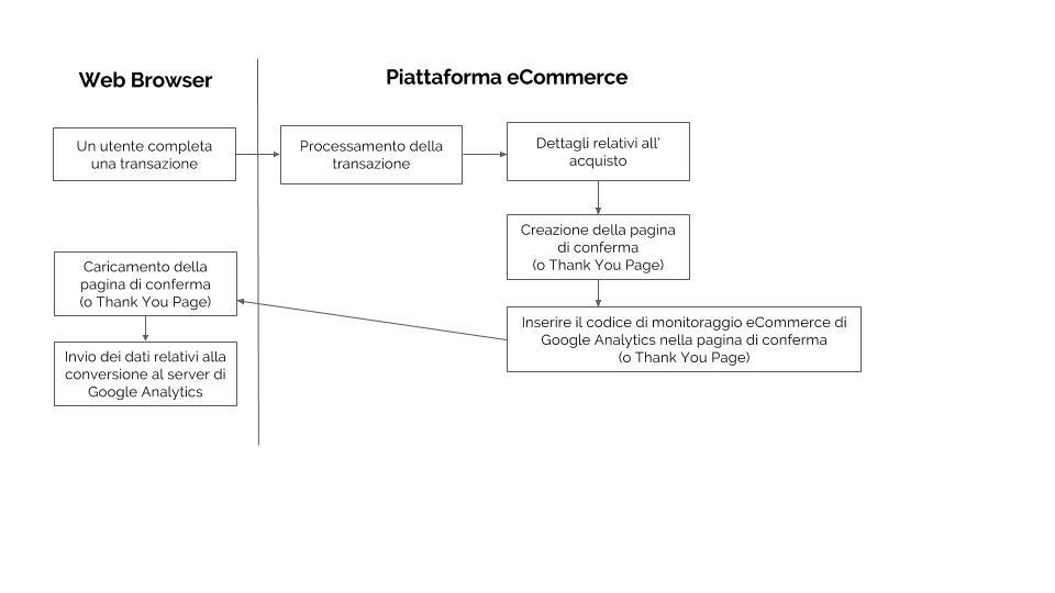 ecommerce_tracking_code.jpg