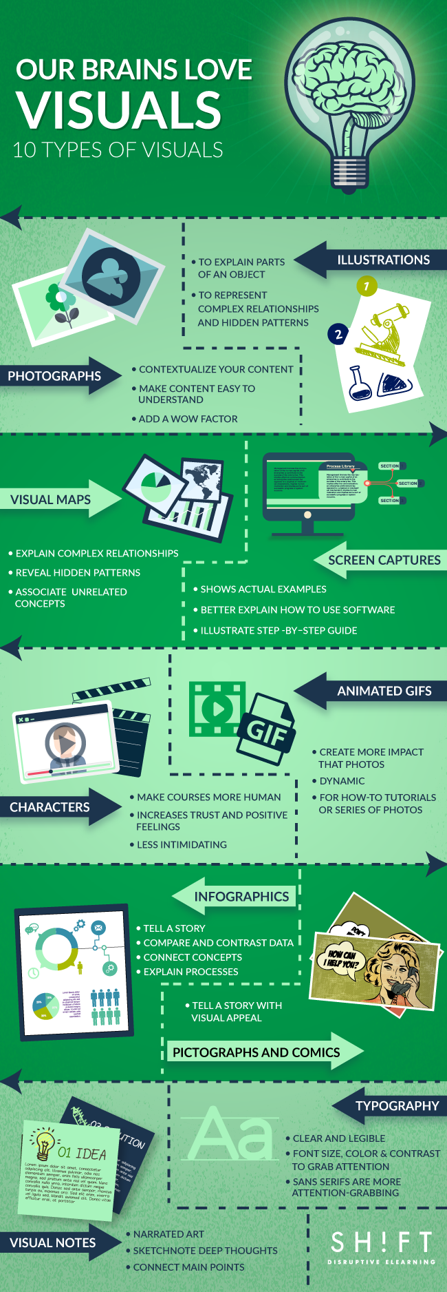 10 Types of Visual Content to Improve Learner Engagement