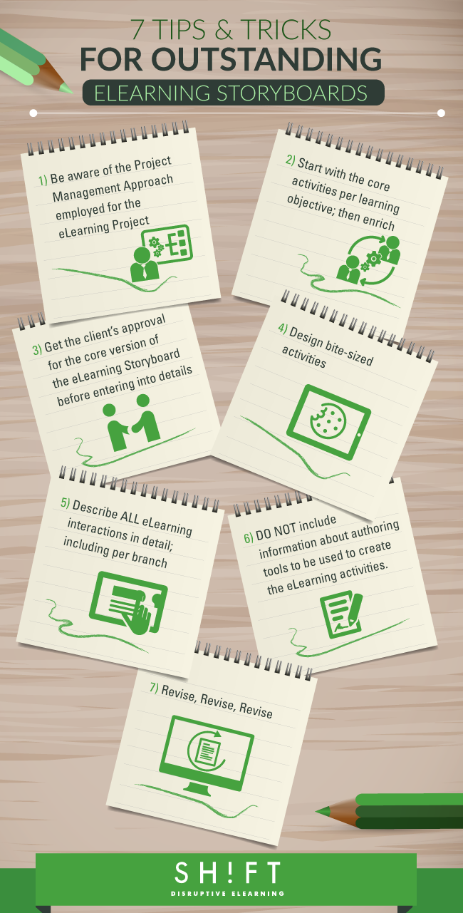 E learning poster designs - B4_7 Tips For Outstanding Elearninng Storyboards Png