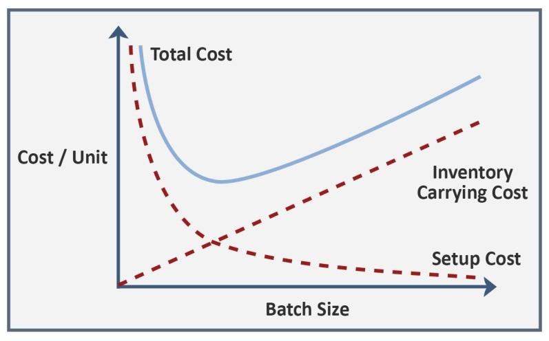 Optimum-Batch-Size.jpg