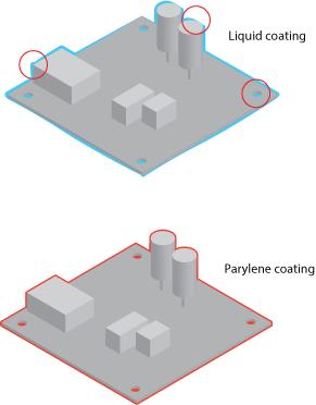 coatings1