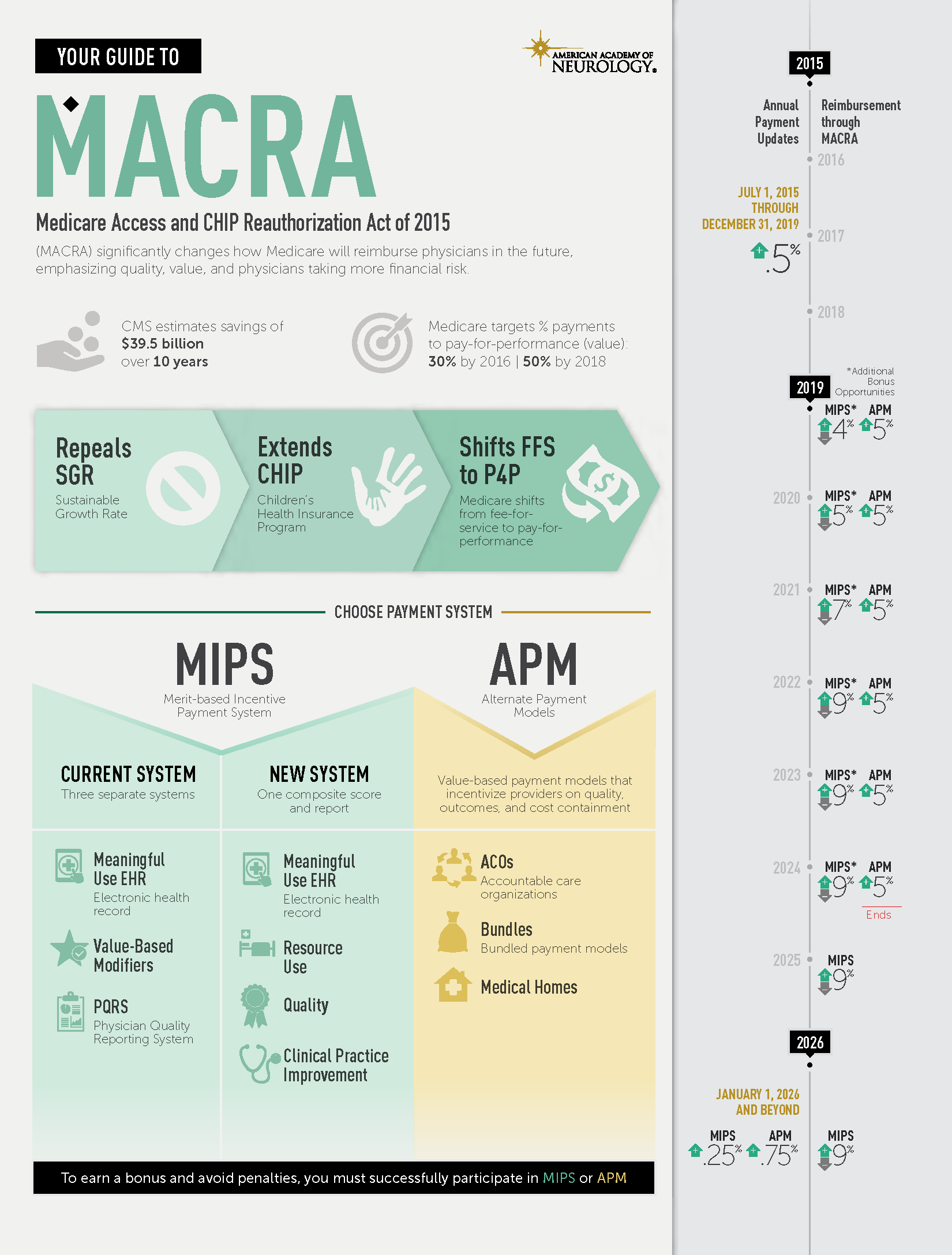 15_MACRA_Infographic_v507.png