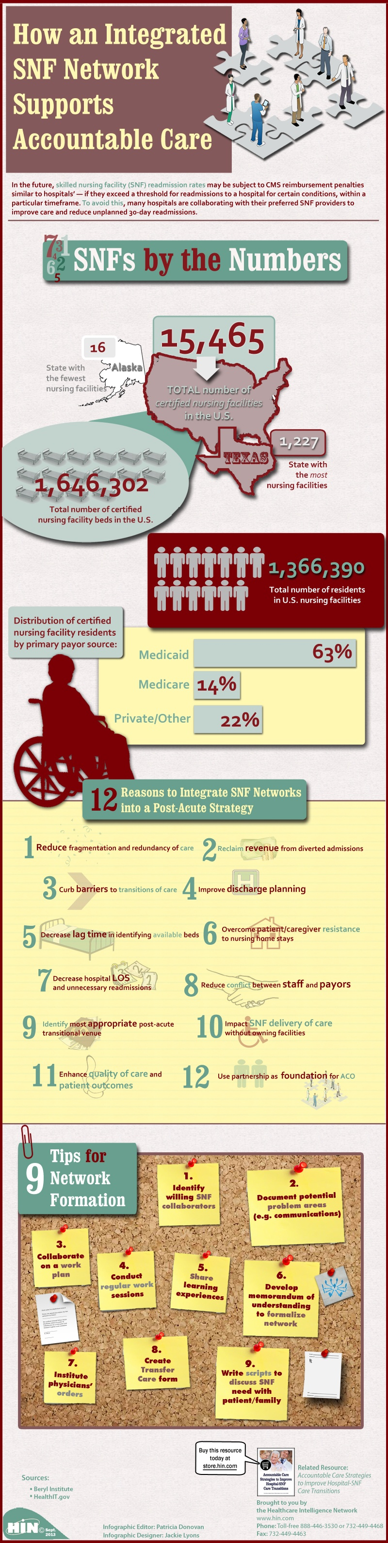 Benefits_Integrated_SNF_infographic.jpg