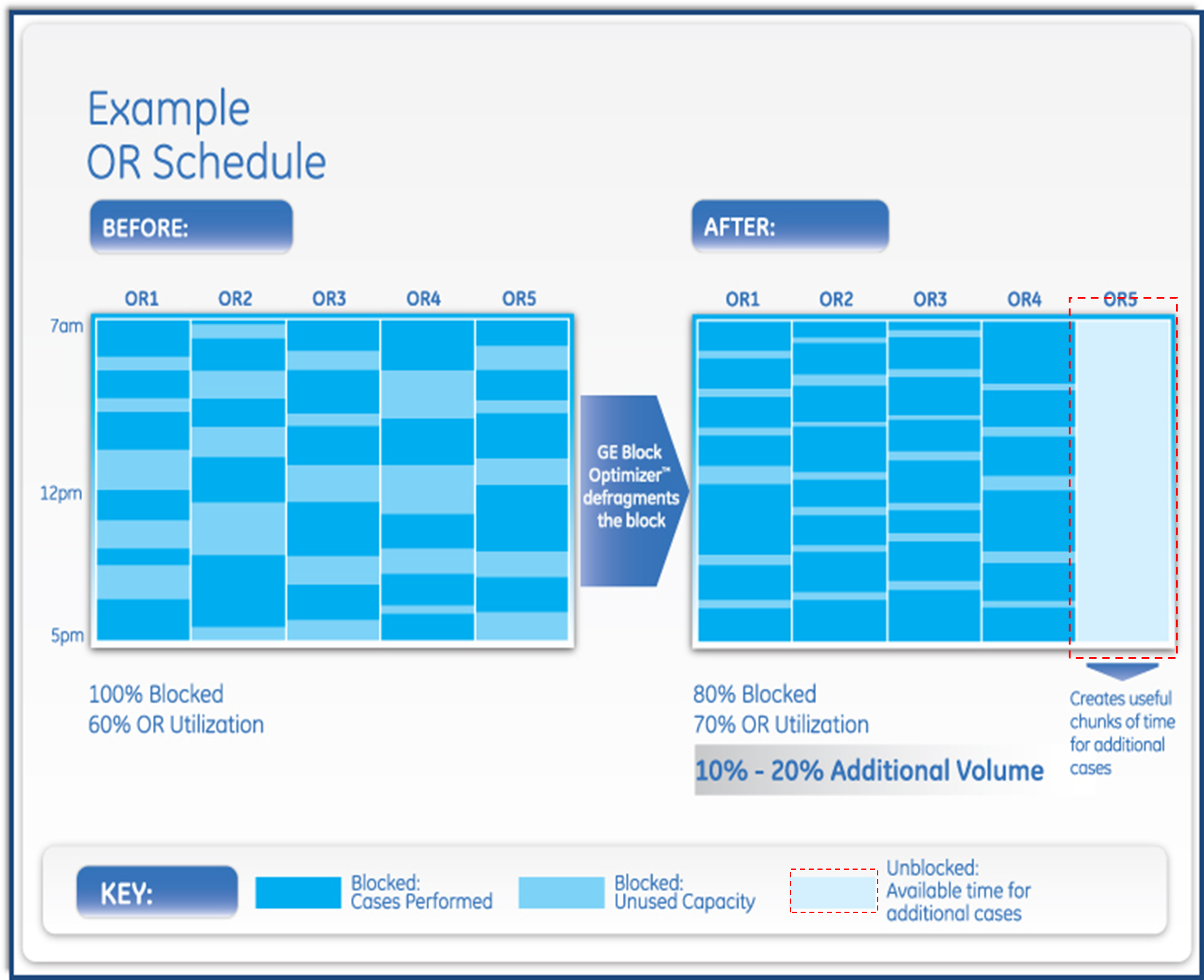 Example_OR_Schedule.png