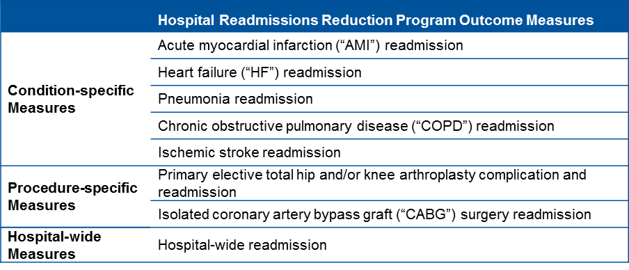 Hospital_Readmissions_Blog_Table-1.png