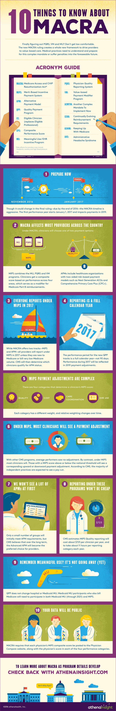MACRA Infographic.jpg
