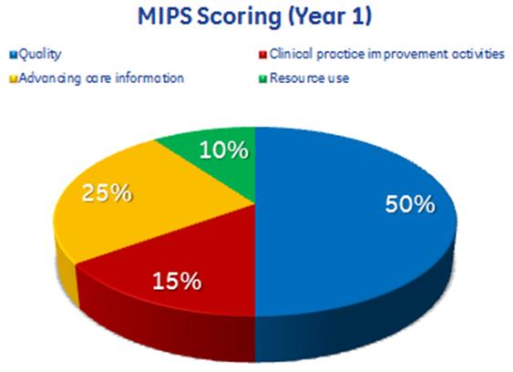MIPS1.png