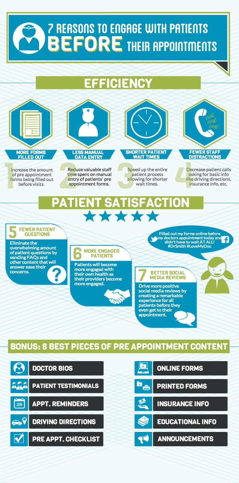 PatientEngagement.png