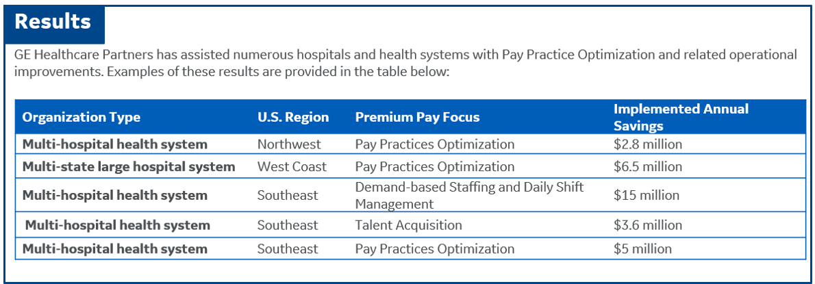Pay_Practices_Results_Table-1