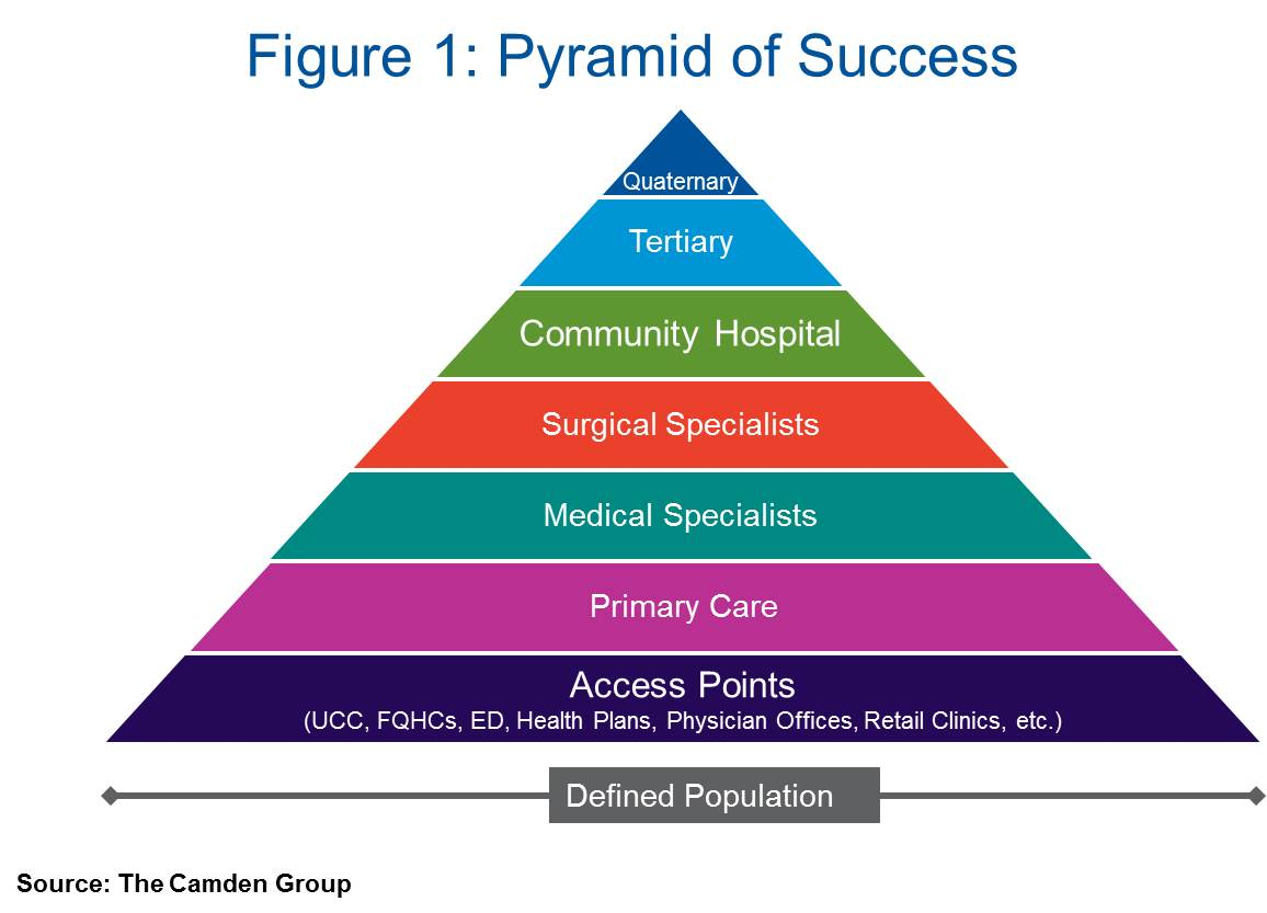 Population_Health_Pyramid_of_Success1