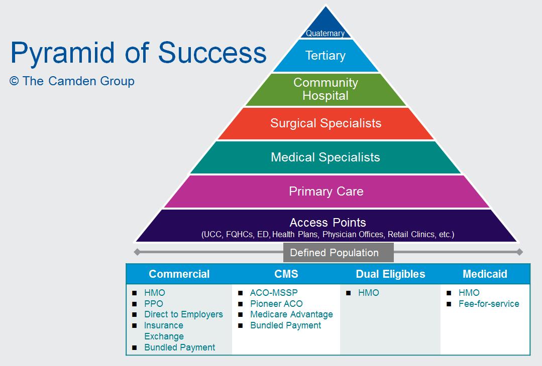 Pyramid_of_Success_Gray.png
