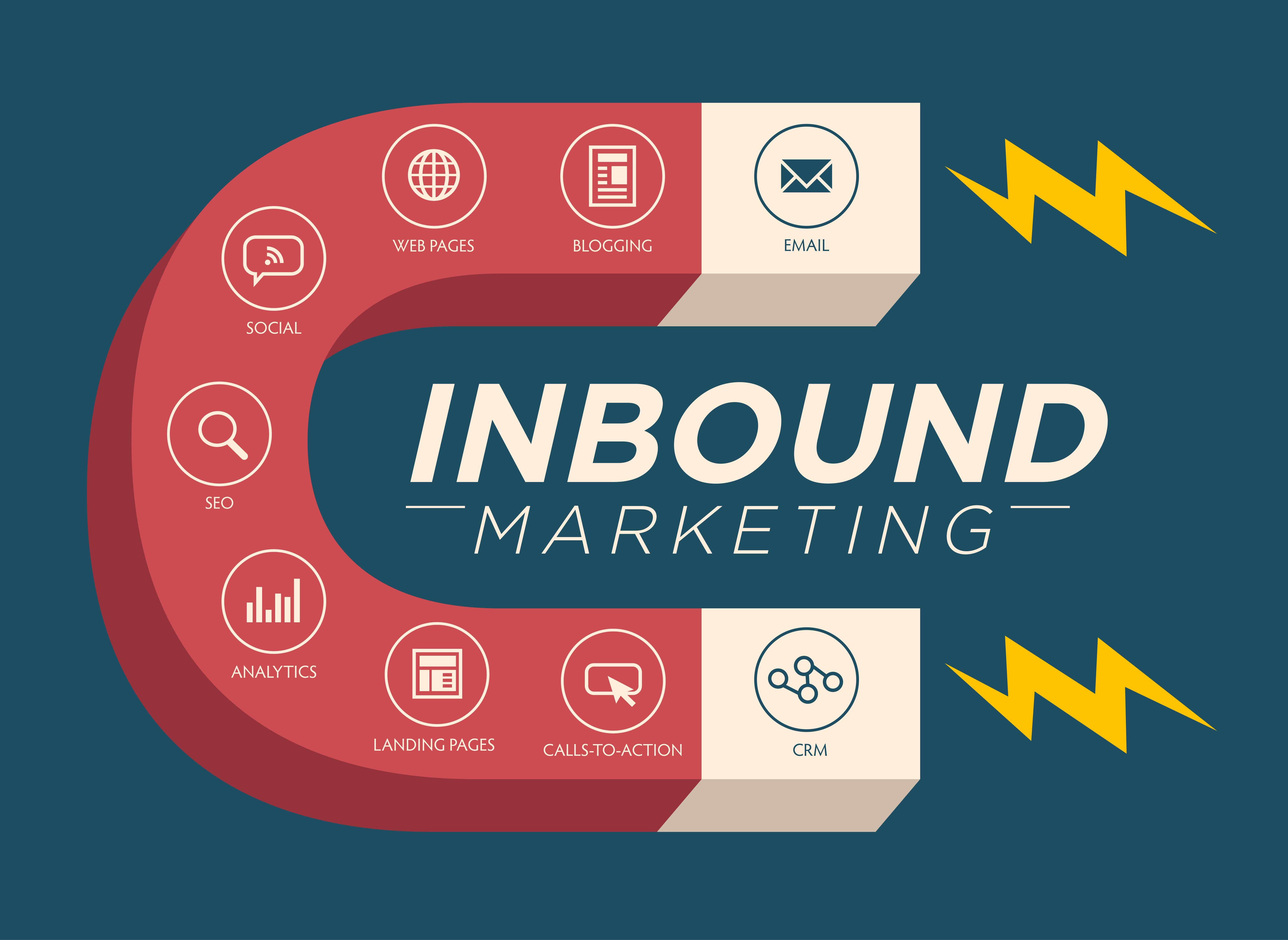 Learning_the_Difference_Between_Inbound_and_Outbound_Sales_Strategies.jpg