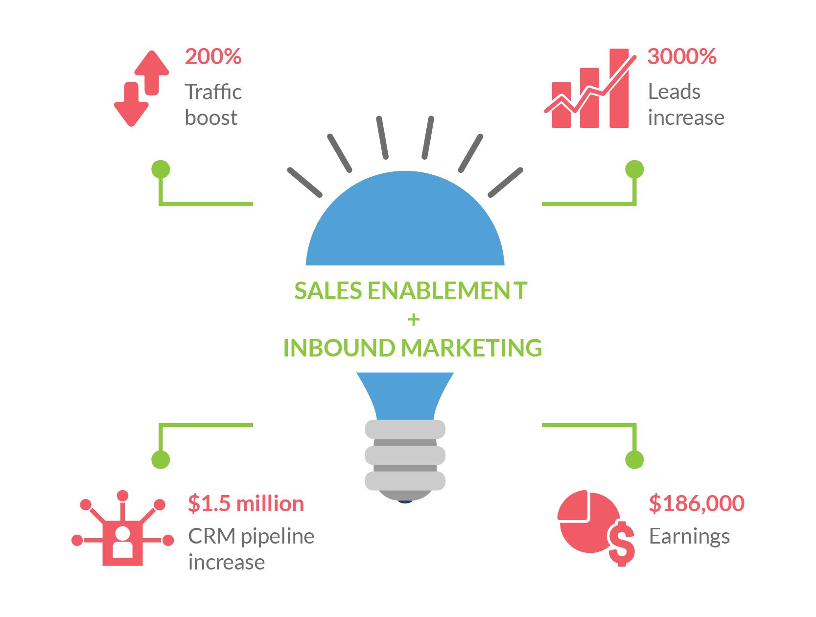 sales-enablement-success-story.png