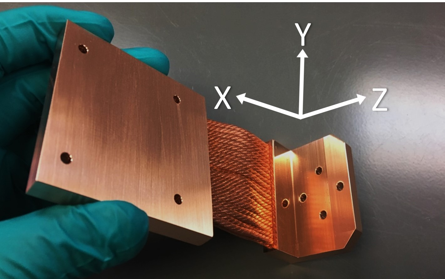 THERMAL STRAPS - Copper Thermal Straps (CuTS®)