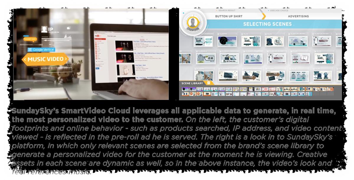 SundaySky's SmartVideo Cloud Platform