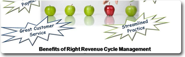9-Benefits-of-Working-with-the-Right-Revenue-Cycle-Management-Company