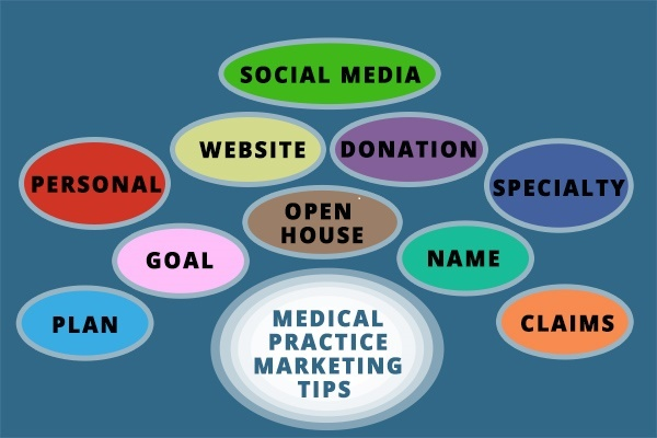 10 Best Tips for Marketing Your Medical Practice - Featured Image
