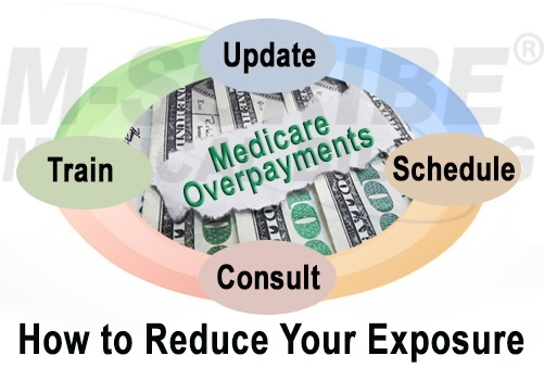 Medicare Final Rule: What Happens If I Find an Overpayment? - Featured Image