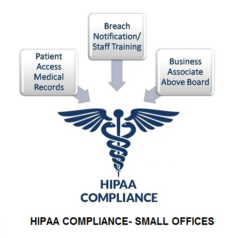 Making Your Small office HIPAA Compliant for Ease of Medical Billing - Featured Image