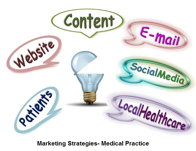 6 Steps to Marketing A Medical Practice - Featured Image