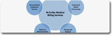 Size-Doesnt-Matter-in-Medical-Billing-and-Coding-Business