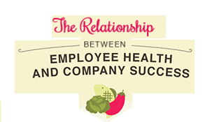The Relationship between Employee Health and Company Success