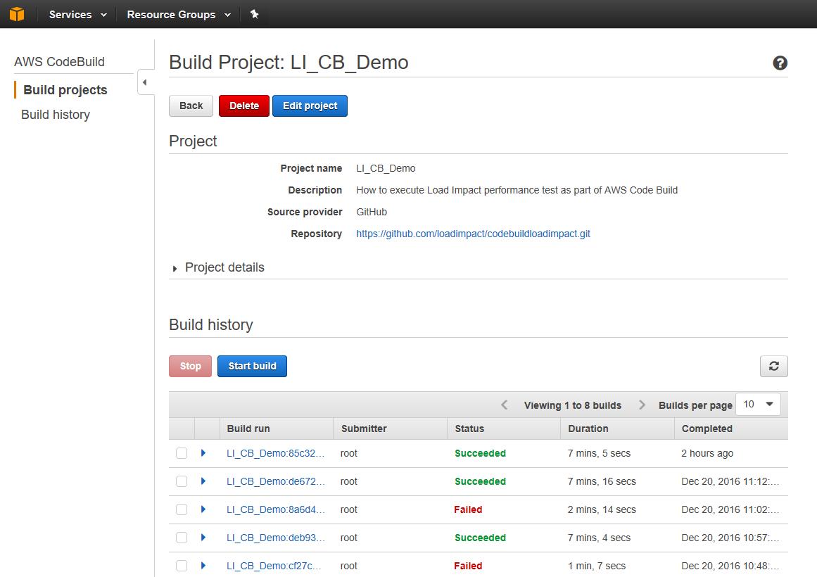 AWS CodeBuild Load Impact 3