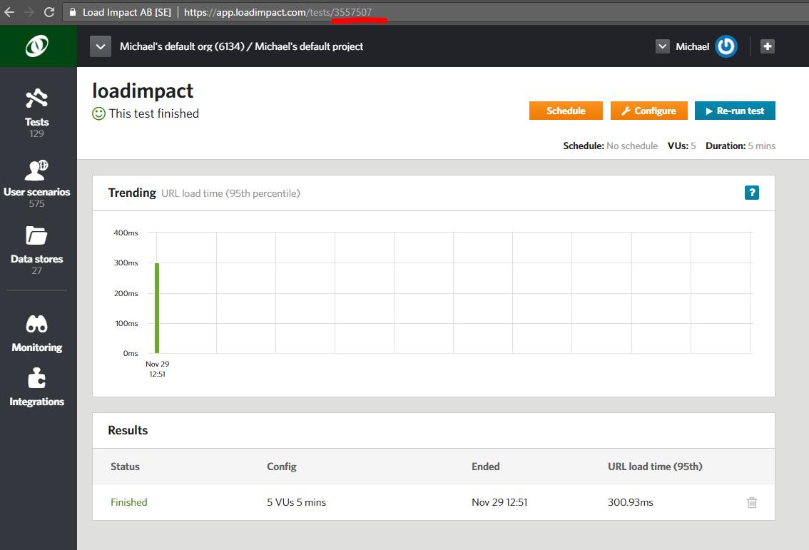 AWS CodeBuild Load Impact 6