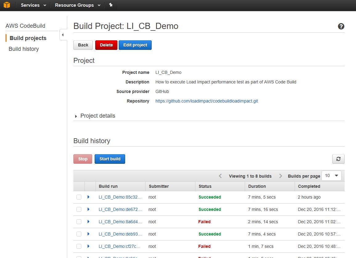 AWS CodeBuild Load Impact 8