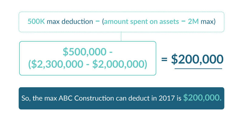 Tax-tips_depreciation_math3.jpg