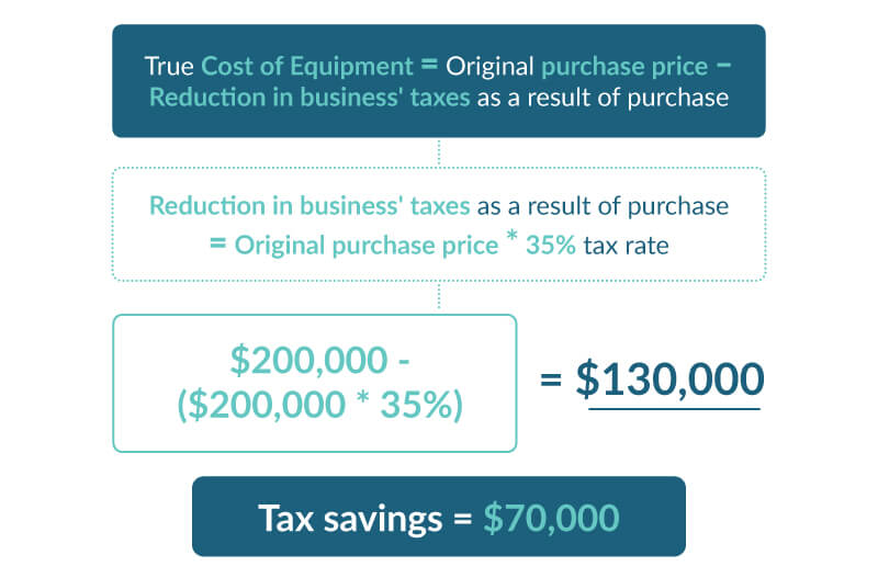Tax-tips_depreciation_math4.jpg