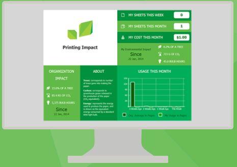 user-tools | PaperCut
