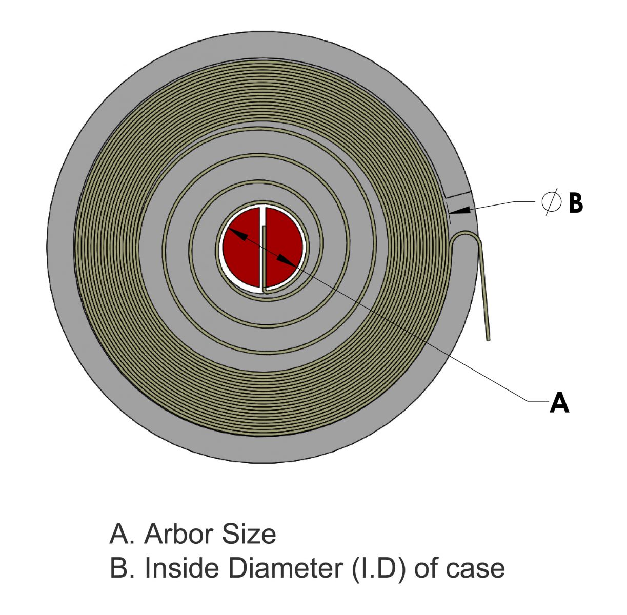 Arbor size and inside diameter of power spring