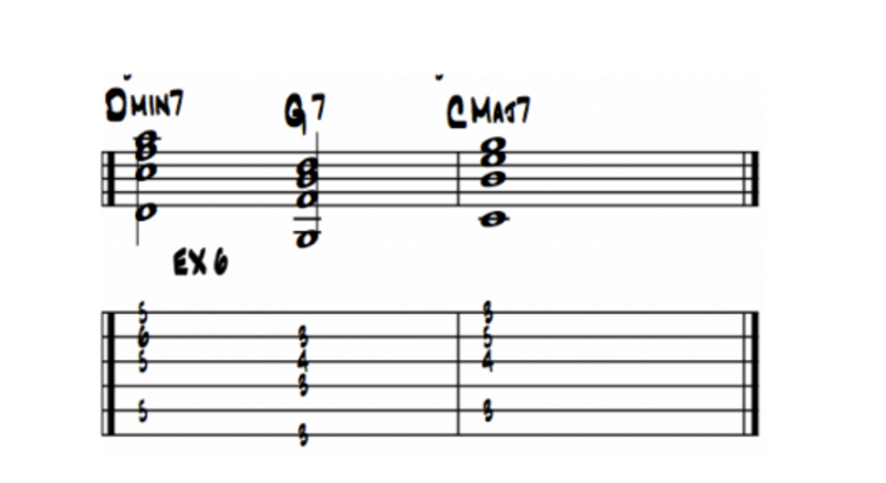 jazz guitar 2-5-1 example