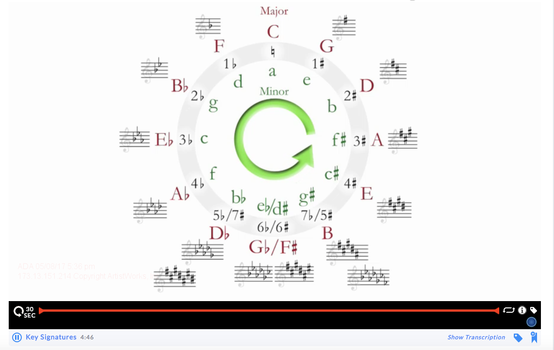 music theory lessons: key signatures