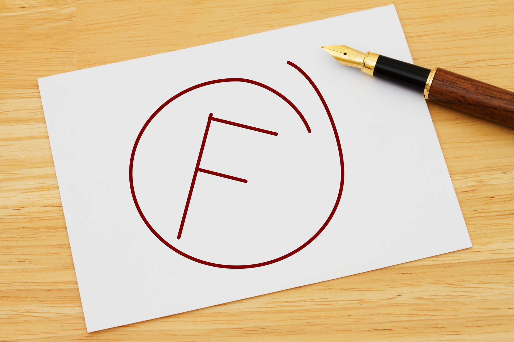 grading college papers General evaluation rubric for papers any grade deduction for misspelled words is in addition to these occasionally creates appropriate college.