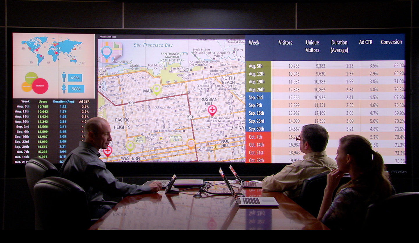 Prysm Showcases Cascade Video Wall Solutions at ClarkPowell Fusion 2014